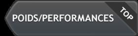Rapport poids / performances